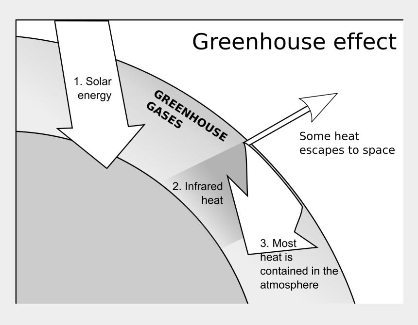 house clip art, Cartoons - This Free Clip Arts Design Of Green House - Green House Clip Art