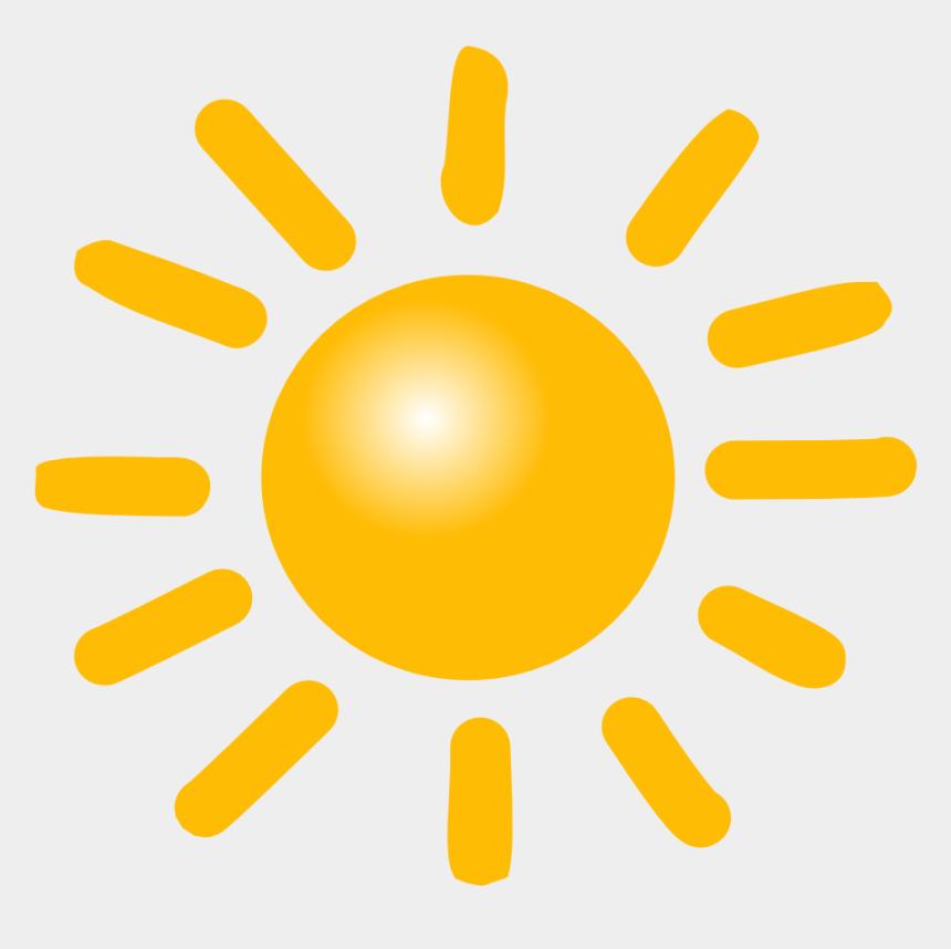 sun clip art, Cartoons - Sun Clipart Free Images - Sun Clipart