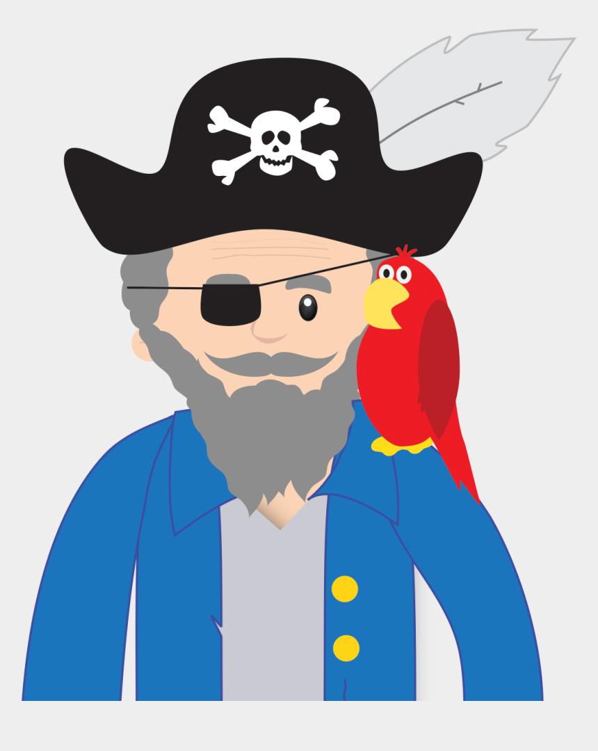pirates hat clipart, Cartoons - Mary Read Piracy Pirates Of The Caribbean The Curse - Gif Animado De Piratas