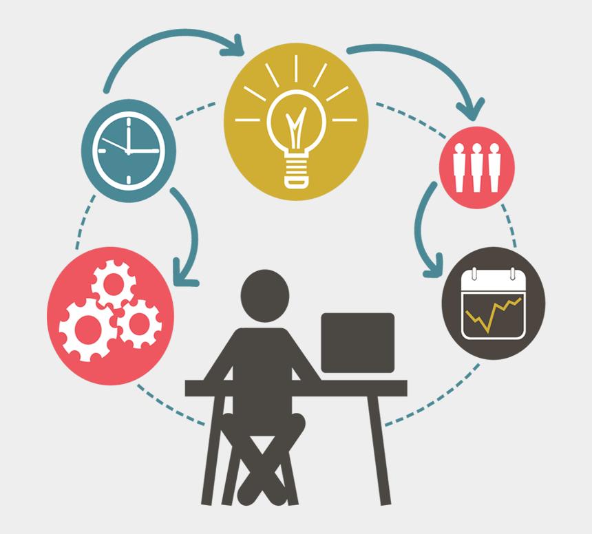 management clipart, Cartoons - Marketing Clipart Project Management - Project Management Images Png