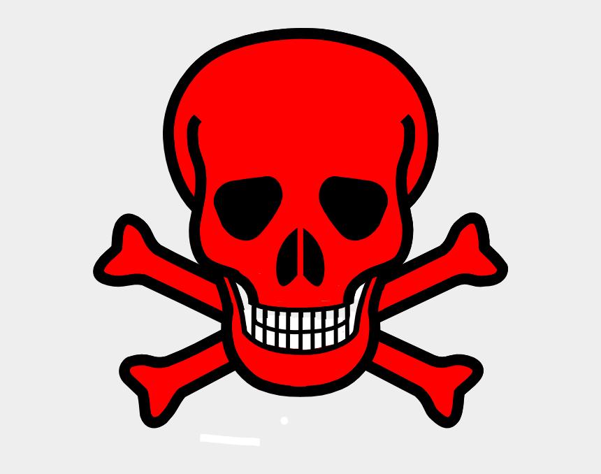 skull clip art, Cartoons - Danger Skull And Crossbones Red