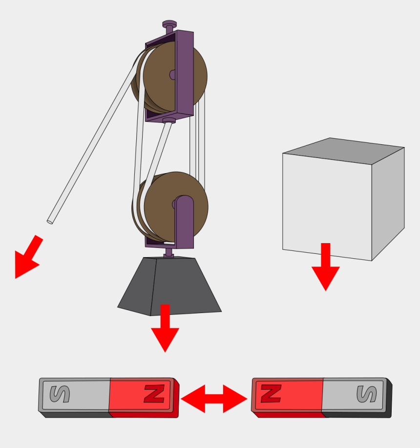 newton's first law of motion clipart, Cartoons - Newtons First Law States That When An Objects Is At - Effects Of Force On The Objects