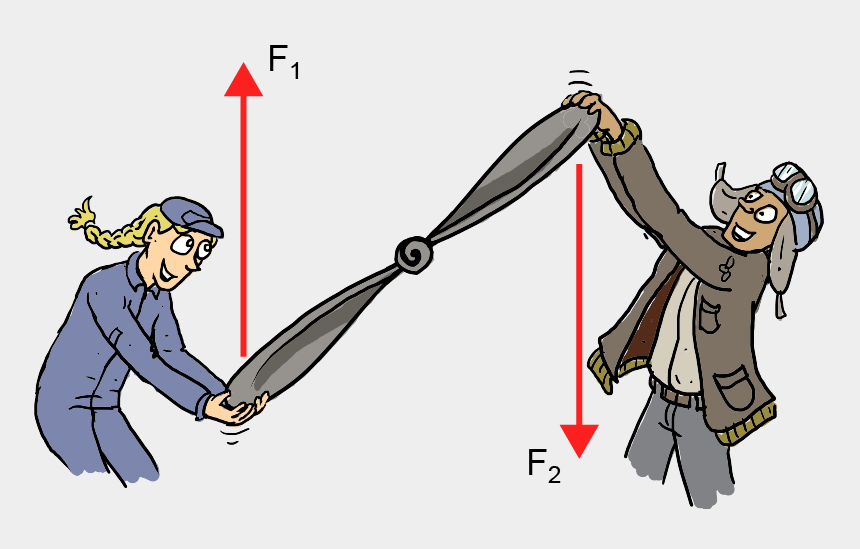 newton's first law of motion clipart, Cartoons - F1 = F2 , But Both Forces Want To Turn The Propeller - Torque Cartoon