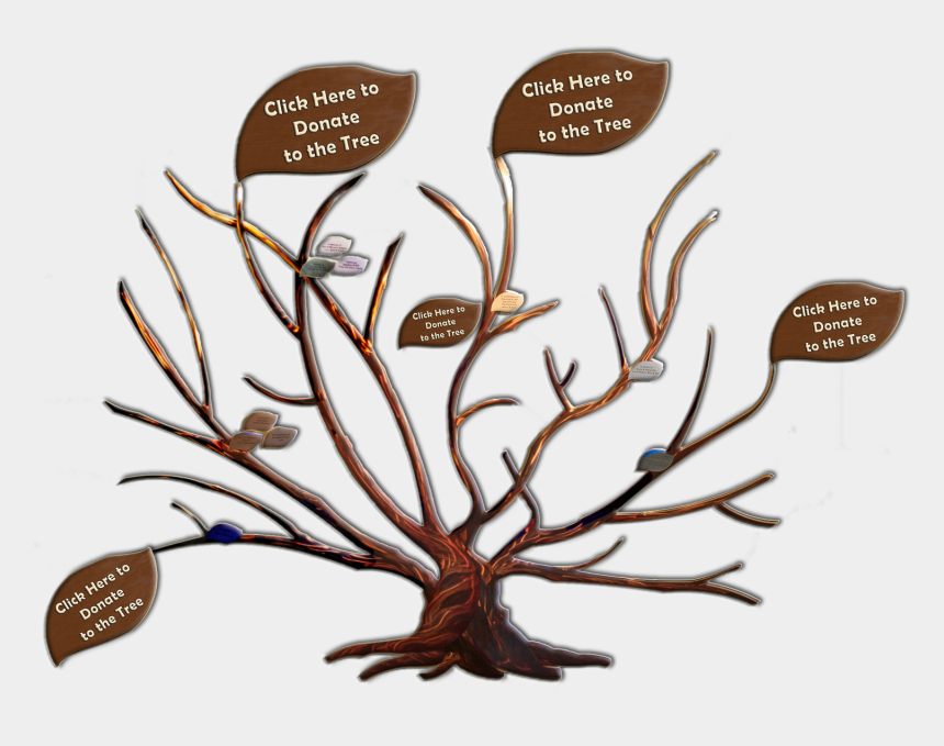 family tree clip art, Cartoons - Family Tree Clipart Png - Family Tree Of The Logan Family