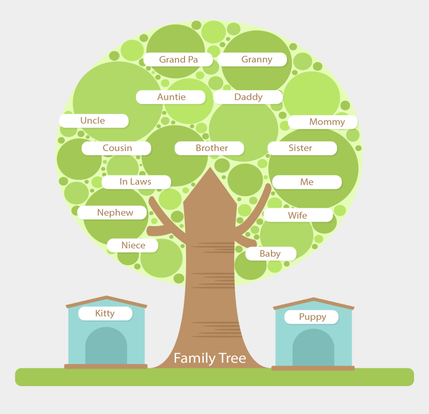 family tree clip art, Cartoons - Family Tree Png - Family Tree Structure