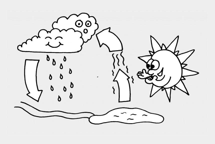 water cycle clipart, Cartoons - Water Cycle Clipart To Color