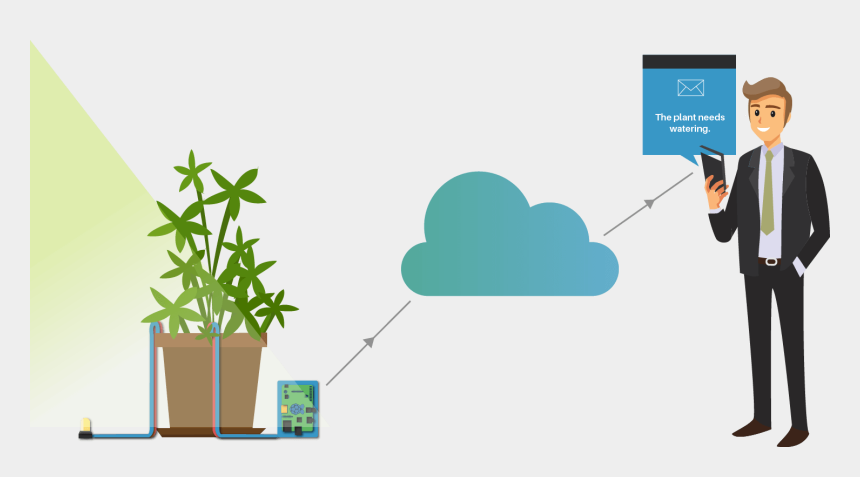 watering plants clipart, Cartoons - Enterprise Iot Project Ideas Based On Linux Ⓒ - Illustration
