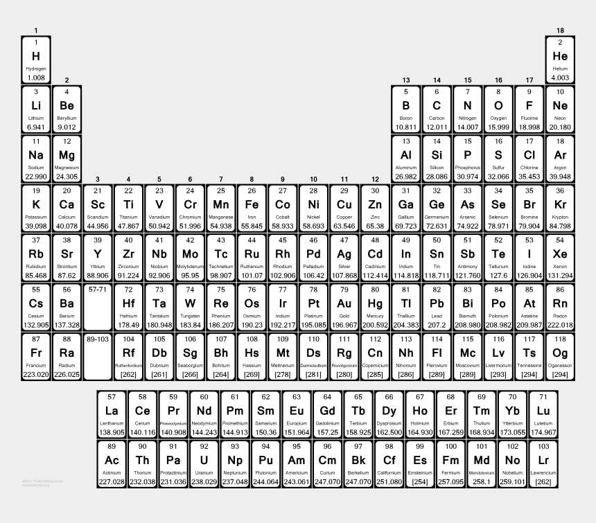 picture regarding Printable Periotic Table known as Enormous Print Periodic Desk Printable Periodic Tables