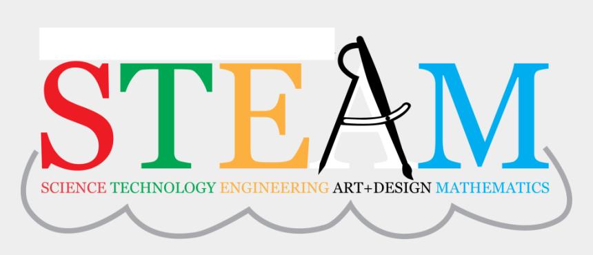 technology clip art, Cartoons - Expanded Steam Programs - Free Science Technology Engineering Art Math Clip Art