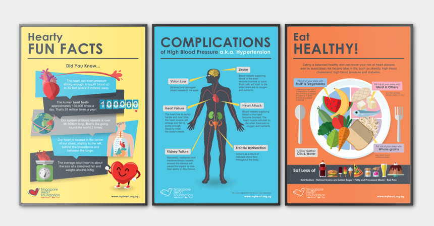 healthy living clipart, Cartoons - Drawing Posters Healthy Lifestyle - Poster Design About Health