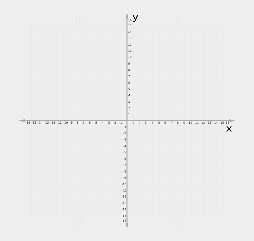 paper plane clipart, Cartoons - Cartesian Coordinate System Graph Paper Plane Graph - Cartesian Plane With Numbers