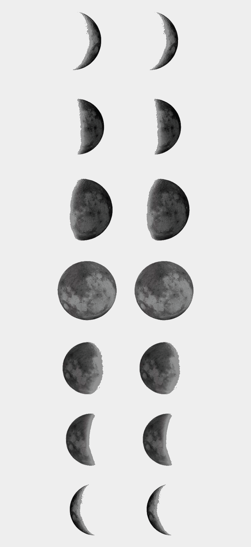 moon phases clipart, Cartoons - Moon Cycle Png - Moon Phases Tattoo