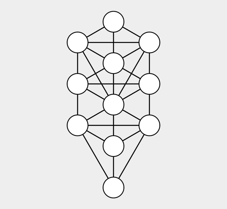 tree of life clipart, Cartoons - The Universal Kabbalah Sefirot Tree Of Life Hermetic - Blank Kabbalah Tree Of Life