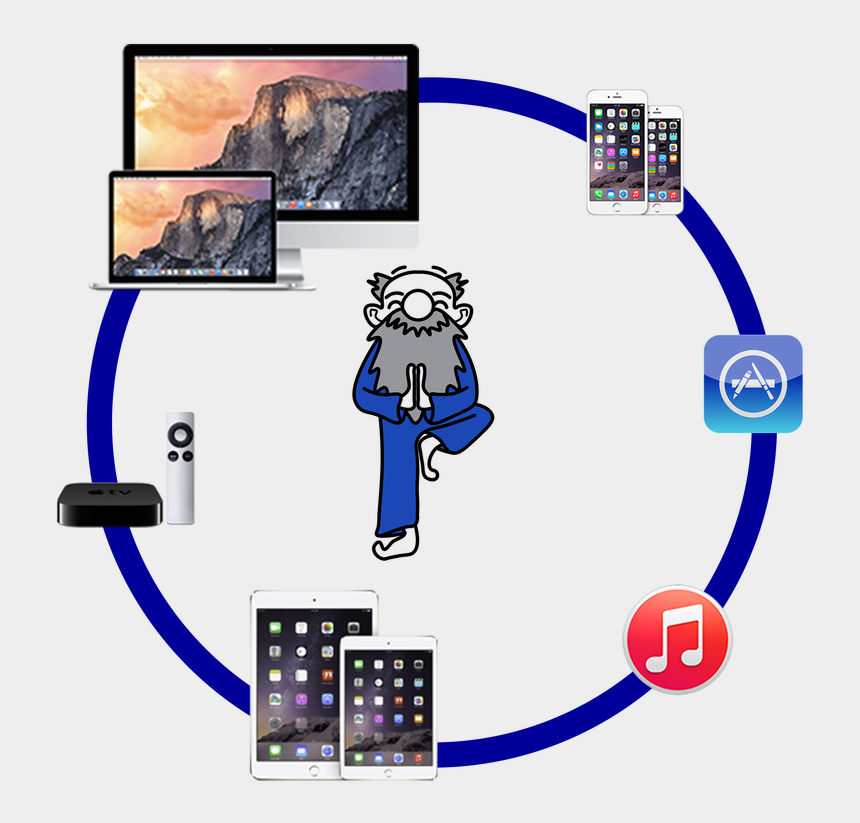 i can do all things clipart, Cartoons - Apple Mac Or Ipad Or Even Just An Ipod, They Are All