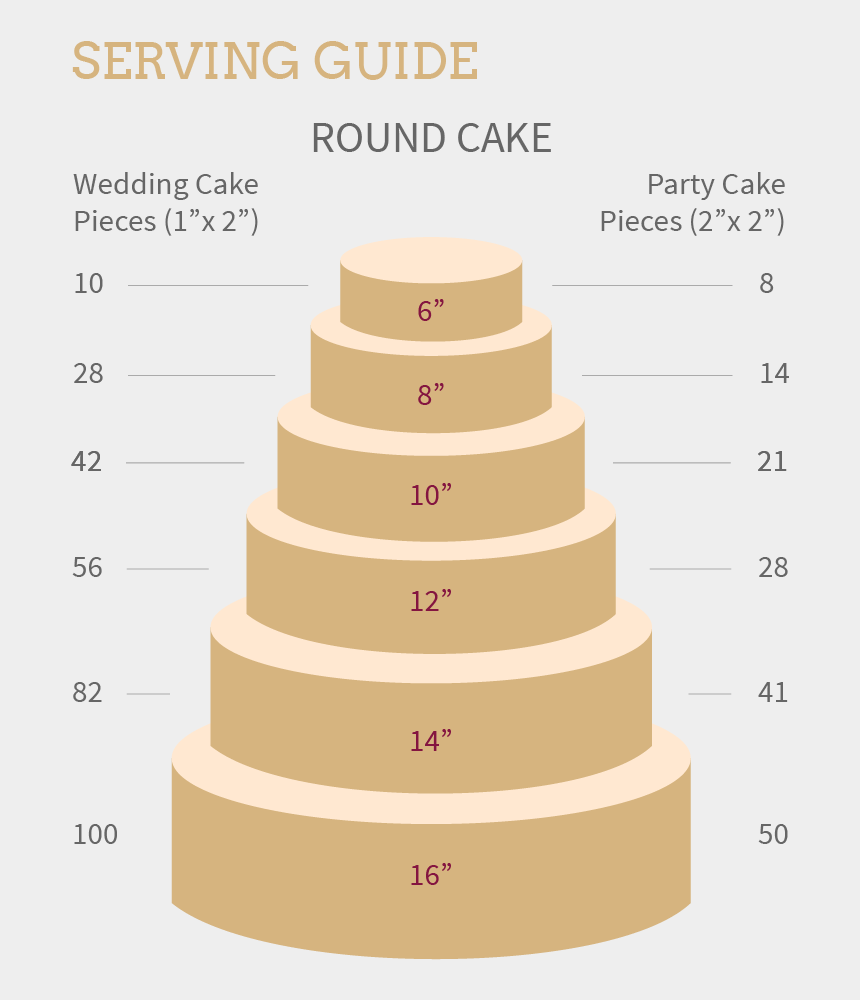 order form clipart, Cartoons - Order Wedding Cakes - Circle