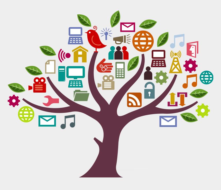marketing mix clipart, Cartoons - Marketing Tools, Internet Marketing, Online Marketing, - Social Media Tree