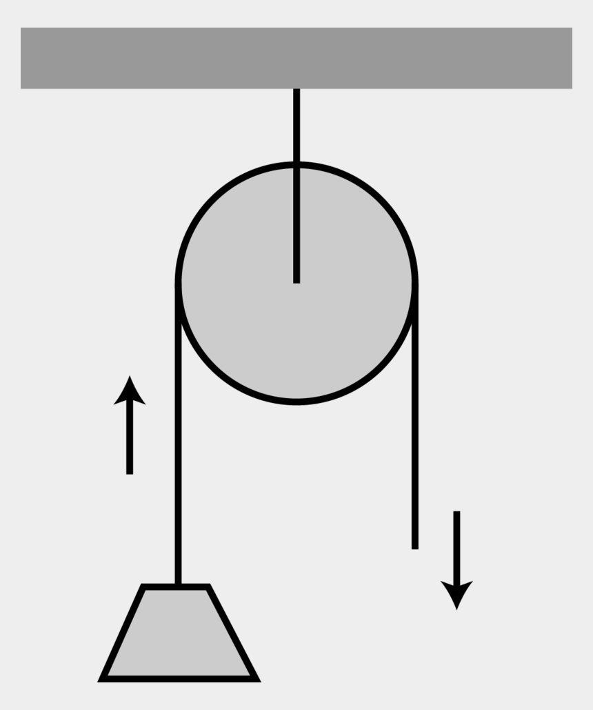Diagram of a polyspast: 1-evacuated vehicle; 2-movable pulley; 3-rope... |  Download Scientific Diagram