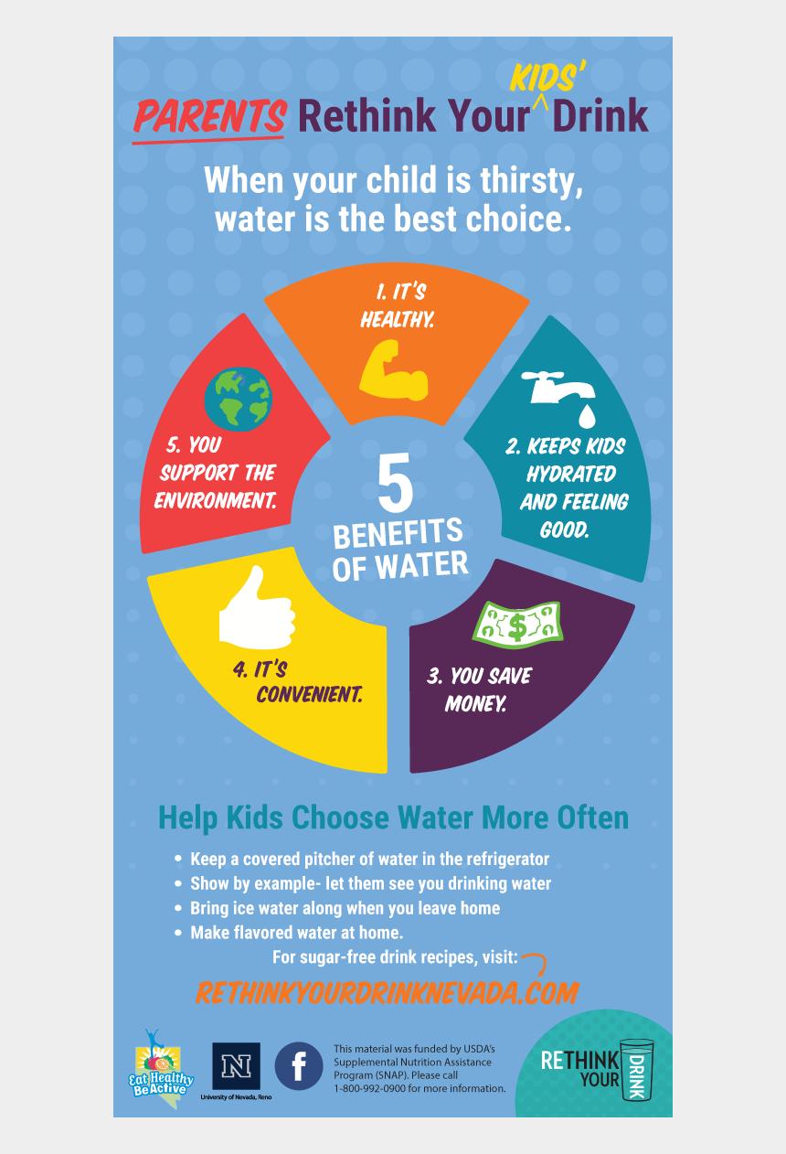 kid drinking water clipart, Cartoons - Blog - Circle