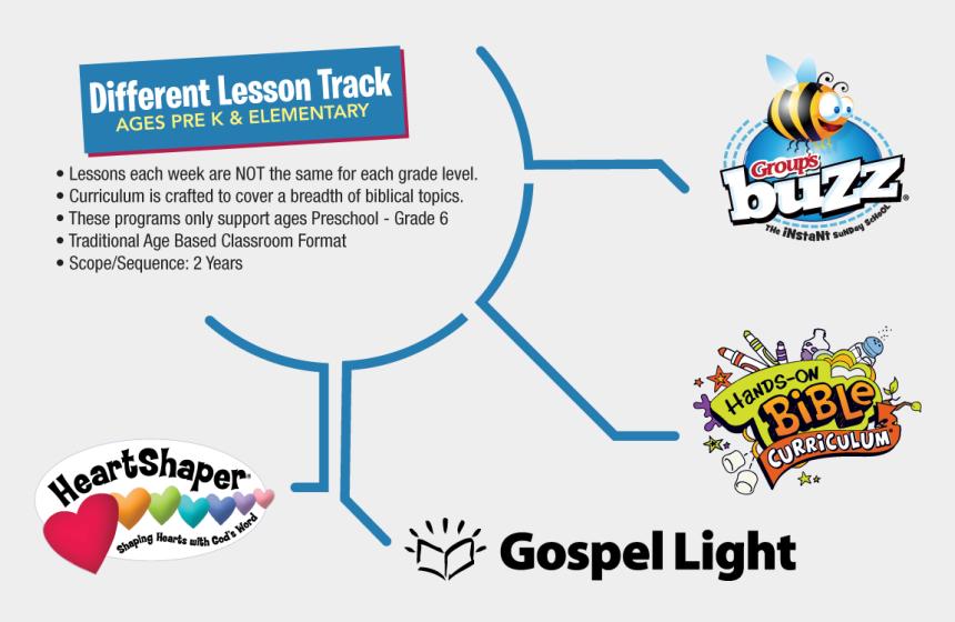 sunday school promotion clipart, Cartoons - Lesson 1 Lesson 2