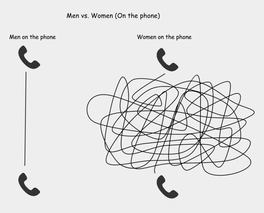 man and woman talking clipart, Cartoons - When Women Are Talking On The Phone, They Will Usually - Men Talking Vs Women Talking