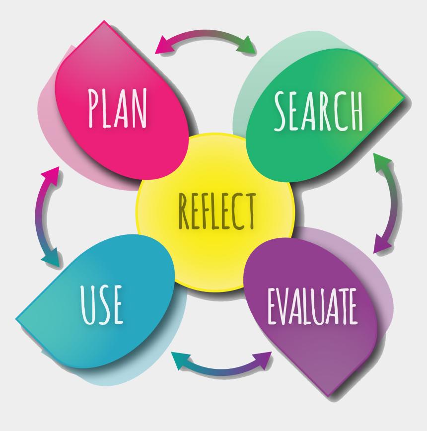 creative commons clipart search, Cartoons - Objectives - Compétences Informationnelles