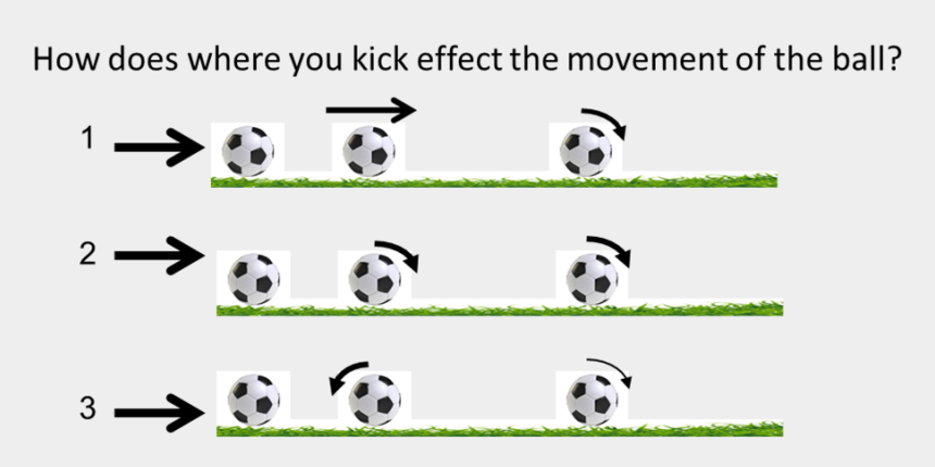 soccer ball in motion clipart, Cartoons - The Physics Behind Soccer Kicks - Soccer Newton's 2nd Law