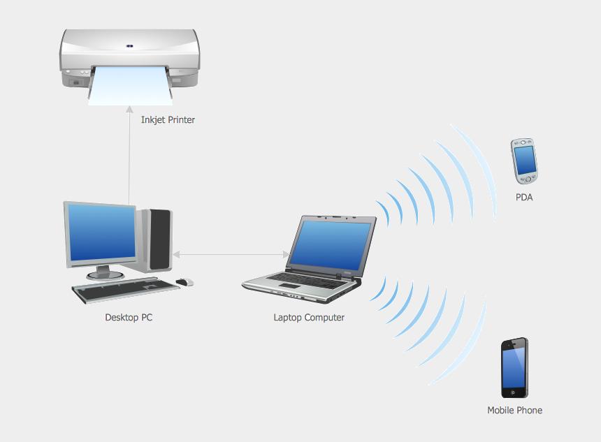 network diagram clipart, Cartoons - Cctv Camera Amc In Sasaram 1516539895nemniv - Personal Area Network Diagram
