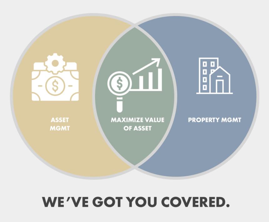 property management clipart, Cartoons - We Bring Property Management & Asset Management Together - Circle