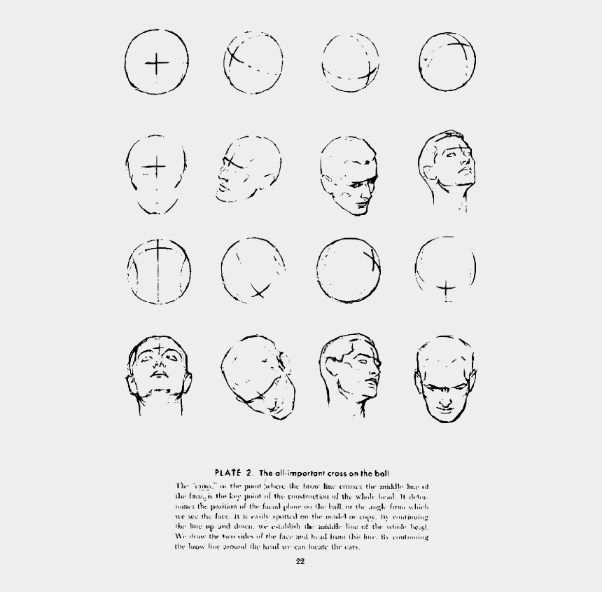 late to class clipart, Cartoons - Andrew Loomis Drawing The Head And Hands 17 - Face From Below Drawing
