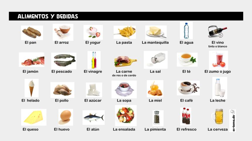 el helado clipart, Cartoons - New Image - Vocabulario De Los Alimentos