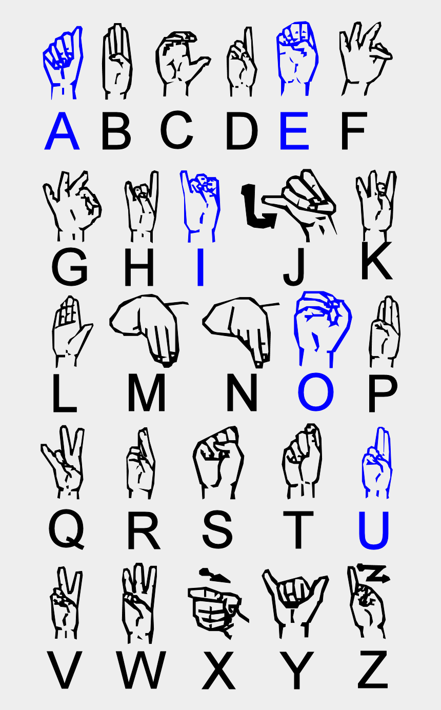 people using sign language clipart, Cartoons - Irish Sign Language - Irish Sign Language Signs