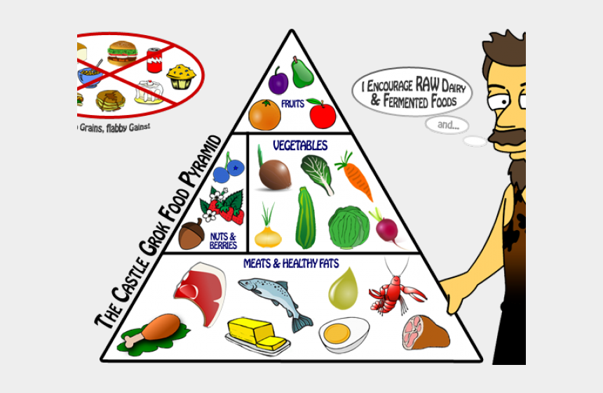 food group clipart, Cartoons - Grain Clipart Food Pyramid - Neanderthal Diet