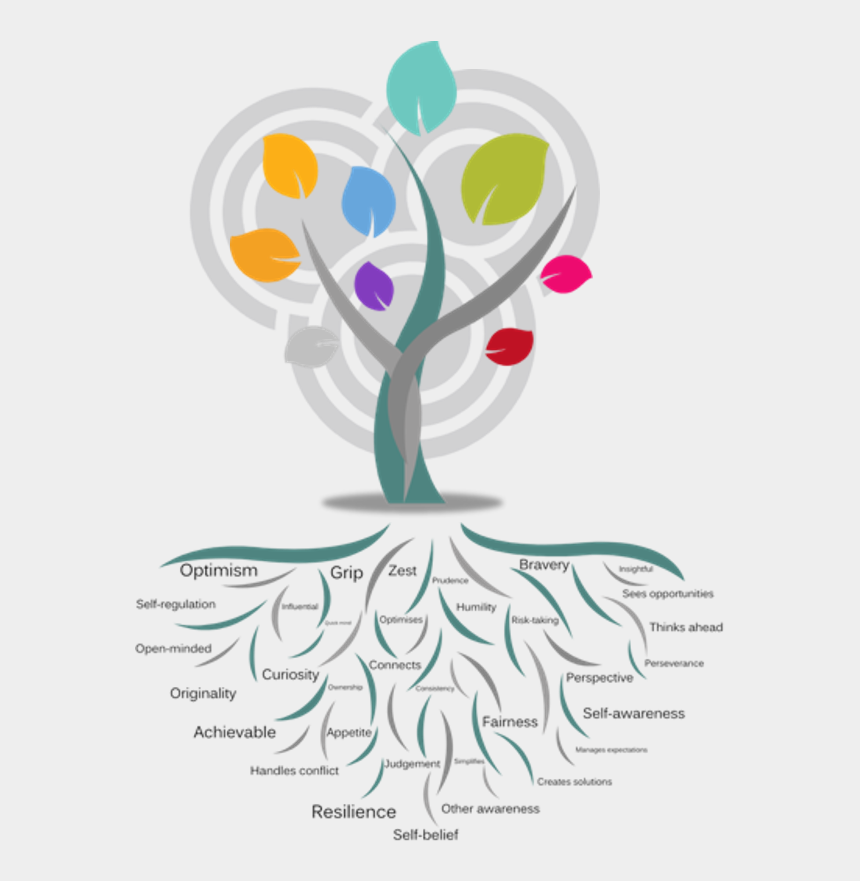 tree of life with roots clipart, Cartoons - A - Illustration