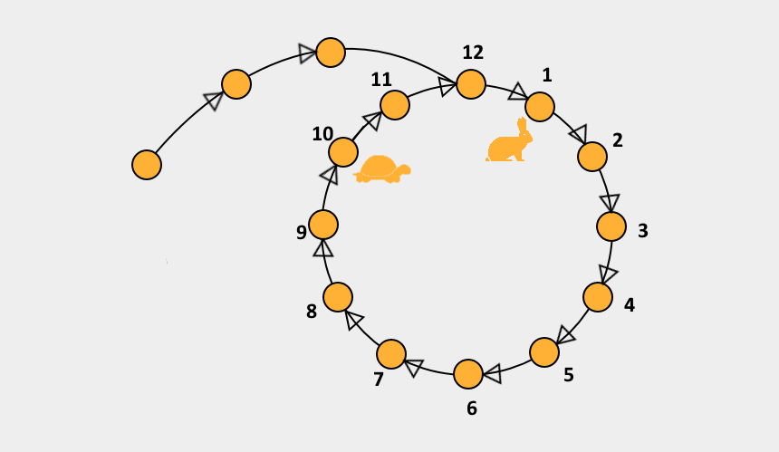 Linked List - Analog Clock For Excel, Cliparts & Cartoons