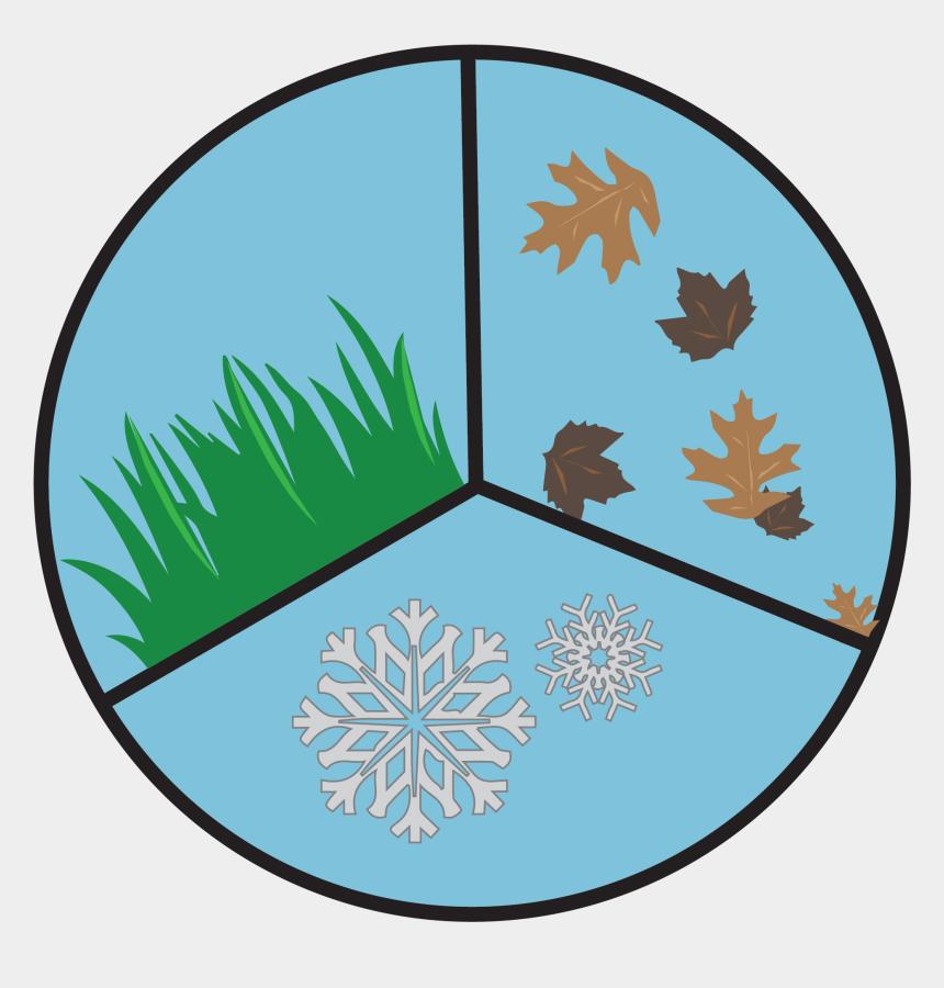 leaf raking clipart, Cartoons - Circle