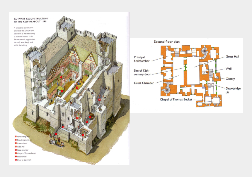 Castle Floor Plans Or How A Castle Is
