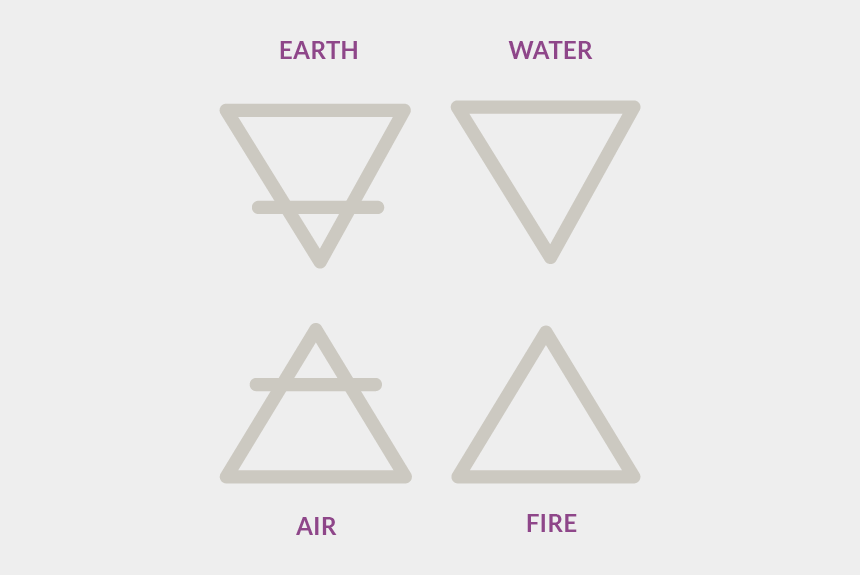 earth on fire clipart, Cartoons - Planeten Clipart Earth Half - Elemental Symbols Triangles