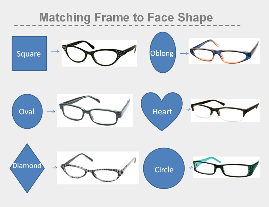 heart shaped glasses clipart, Cartoons - Matching Frame To Face Shape Glasses For Your Face - Heart Face Shape Glasses Men