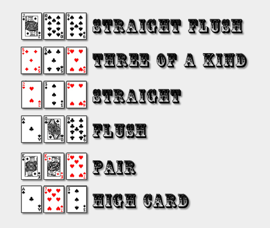 3 card poker hand rankings 3 card poker rules, cliparts.