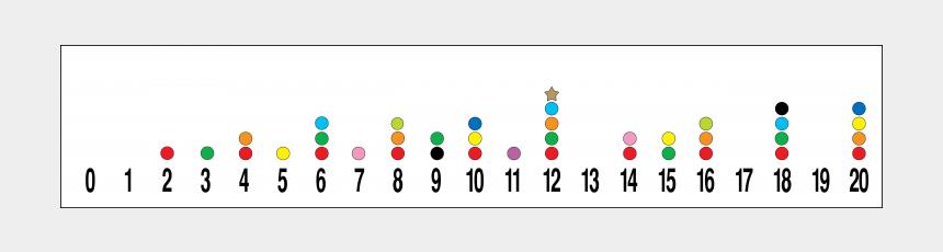 line of dots clipart, Cartoons - Kim Sutton Number Line Color Multiples