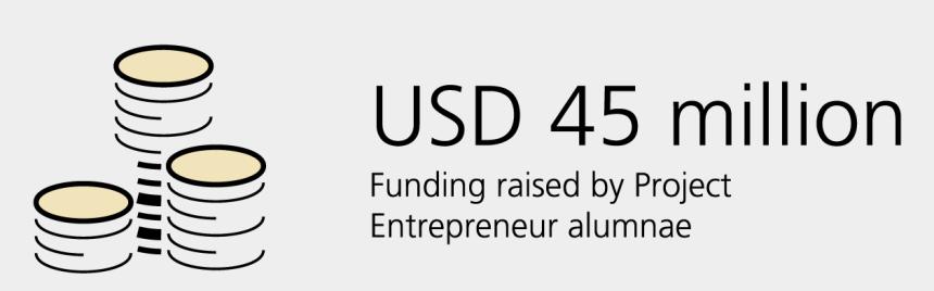 two women talking clipart, Cartoons - Usd 45 Million Funding Raised By Project Entrepreneur - Google