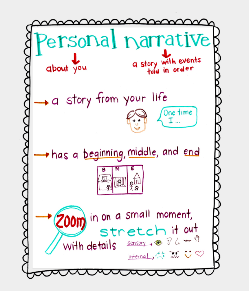 paragraph writing clipart, Cartoons - Personal Narrative Anchor Chart Narrative Anchor Chart, - Narrative Kids