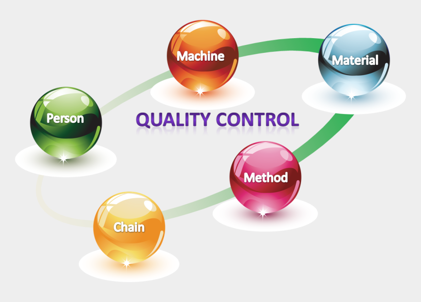 quality assurance clipart, Cartoons - Quality Assurance Png Pic - Quality Control