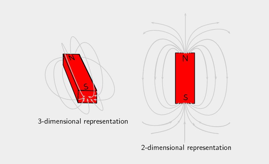 bar magnet clipart, Cartoons - Graphic Design
