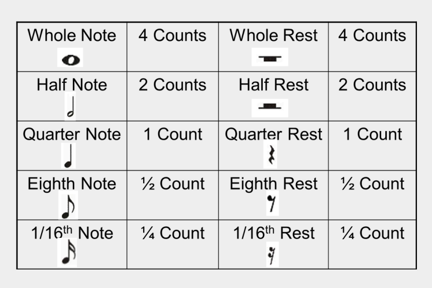 music rests clipart, Cartoons - Note Values In 4/4 Time - Notes And Rest Symbols