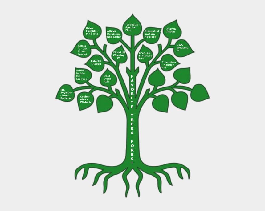 aspen tree clipart, Cartoons - Aspen Tree Clip Art - Coat Of Arms Plant