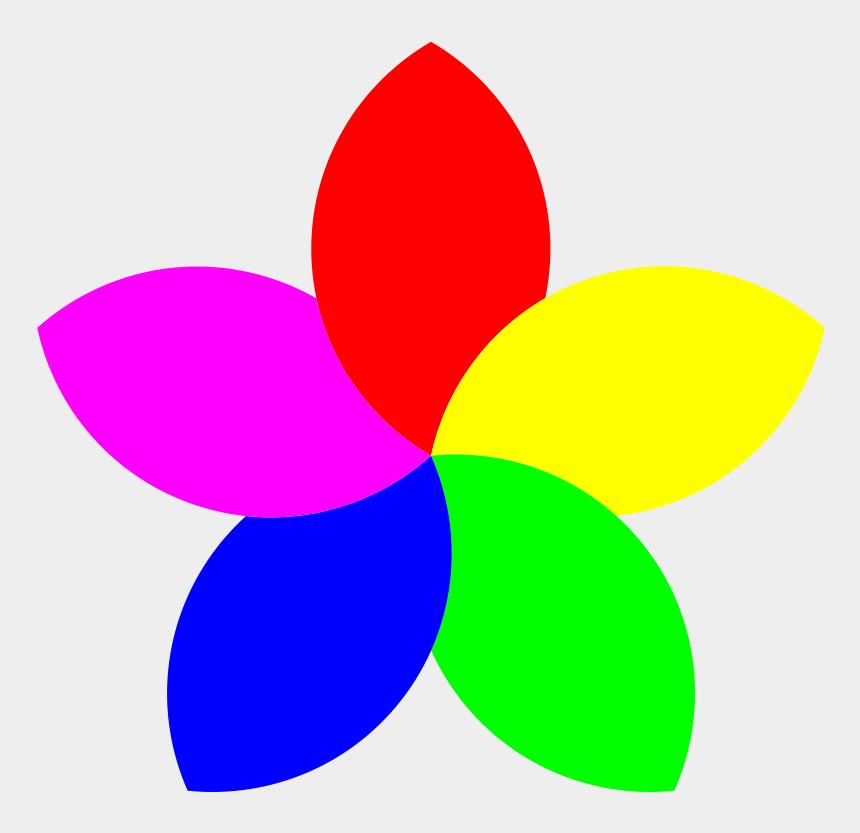 kids planting clipart, Cartoons - Free Flower Clipart For Kids - Flower 5 Petals