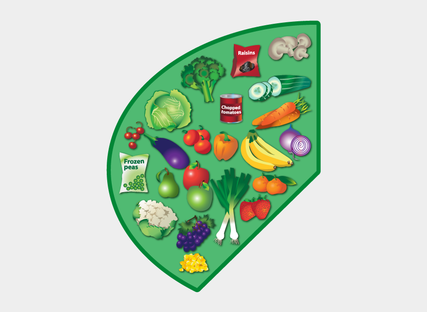 food groups clip art, Cartoons - Fruits And Vegetables Food Group