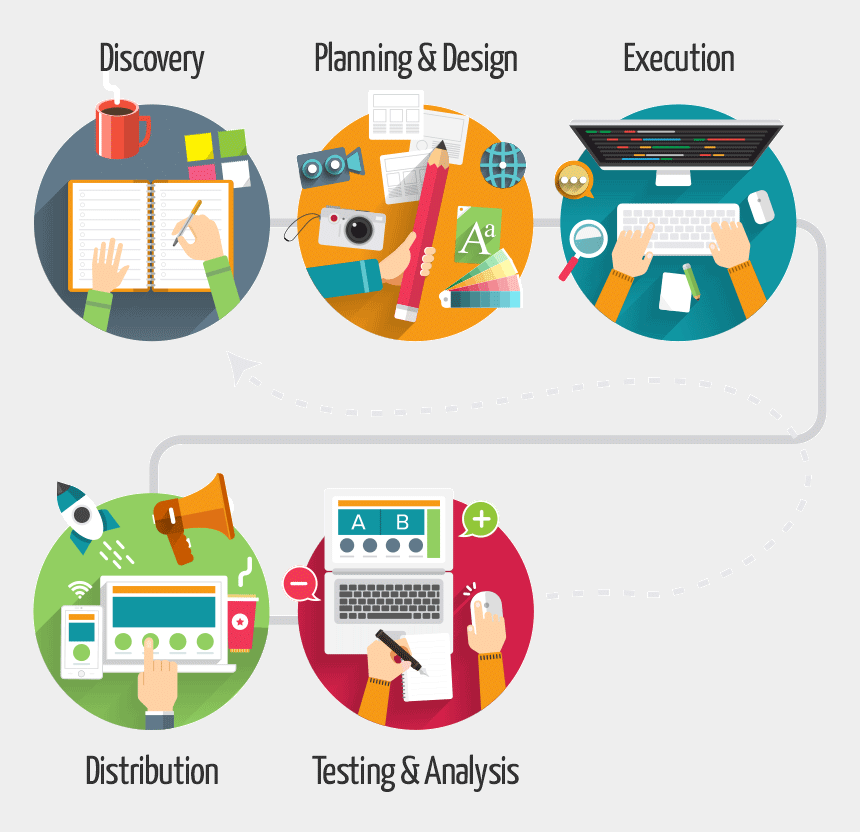 product development clipart, Cartoons - Team Process On Website