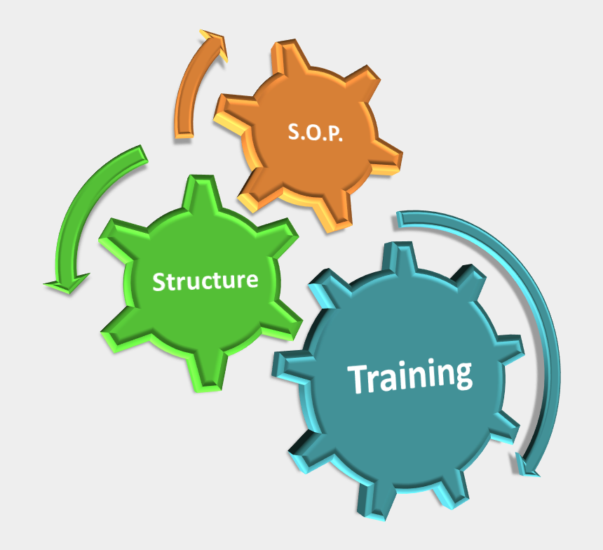 clipart for standard operating procedures, Cartoons - Software Development Rapid Application Development